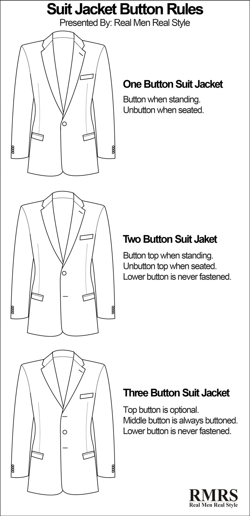 10 Suit Jacket Style Details Men Should Know Suit Jackets