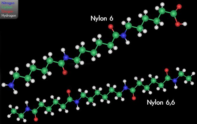filenylon6-and-nylon-66