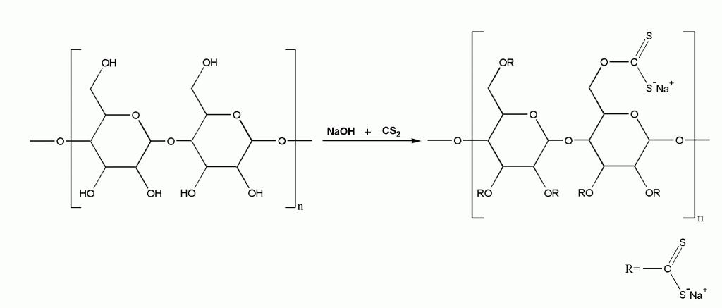 rayonsynth-1024x437
