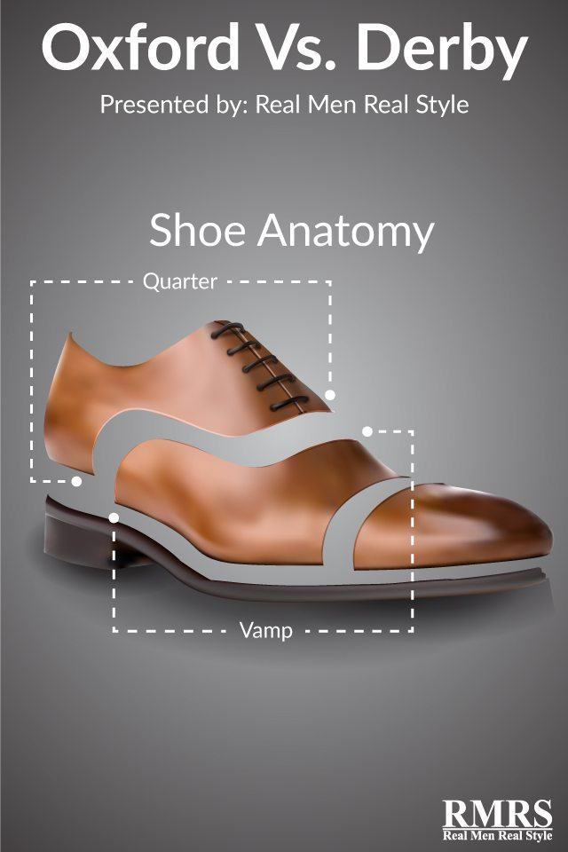 Open And Closed-Laced Men's Dress Shoes