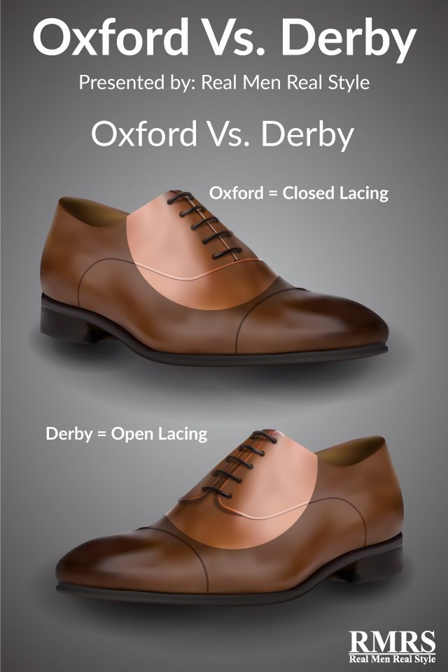 closed vs. open lacing shoes