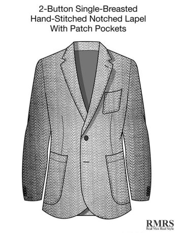 Types of jacket patches