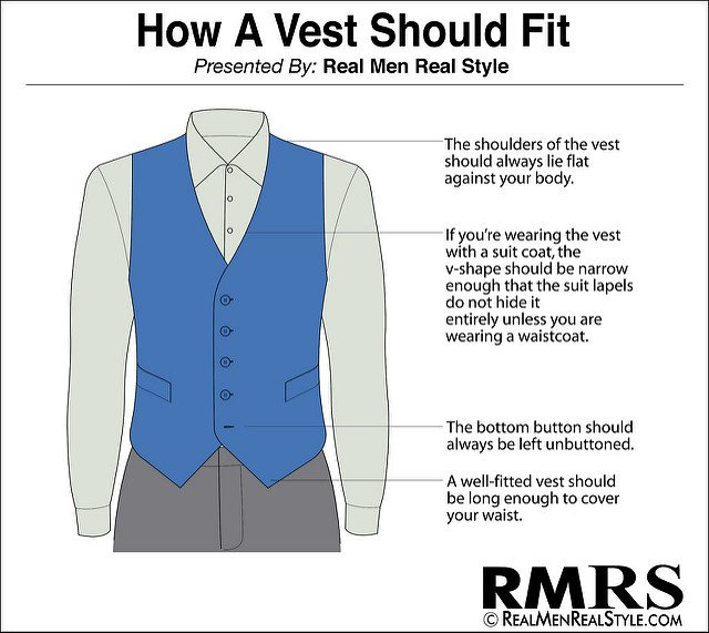 Blue dress vest measurements
