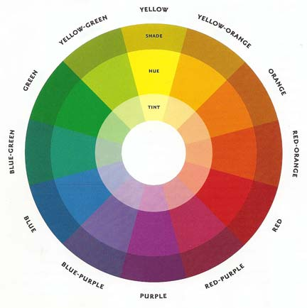 Advanced Color For Men Understanding Hues Tints Shades