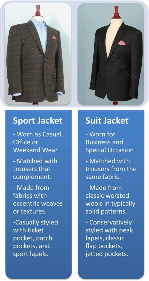 chart of sport jackets versus suits
