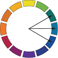 color wheel - analogous