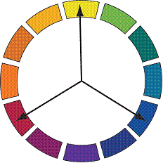 color wheel - triad