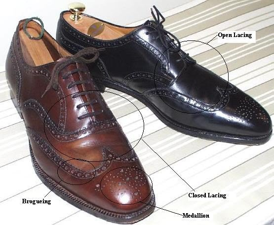 Open Lacing and Closed Lacing in Men Shoes