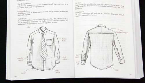 Dressing The Man You Love book
