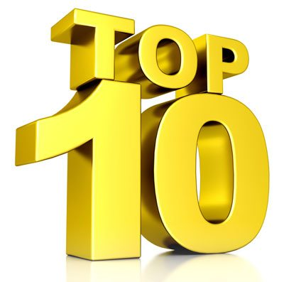 mens style top ten blogs