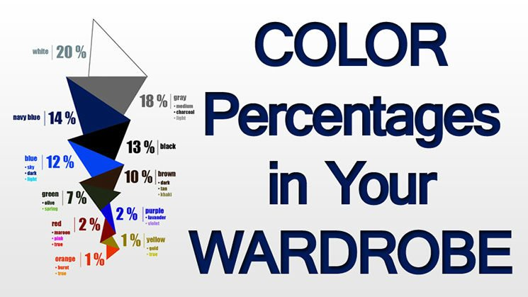 Color-Percentages-in-Your-Wardrobe