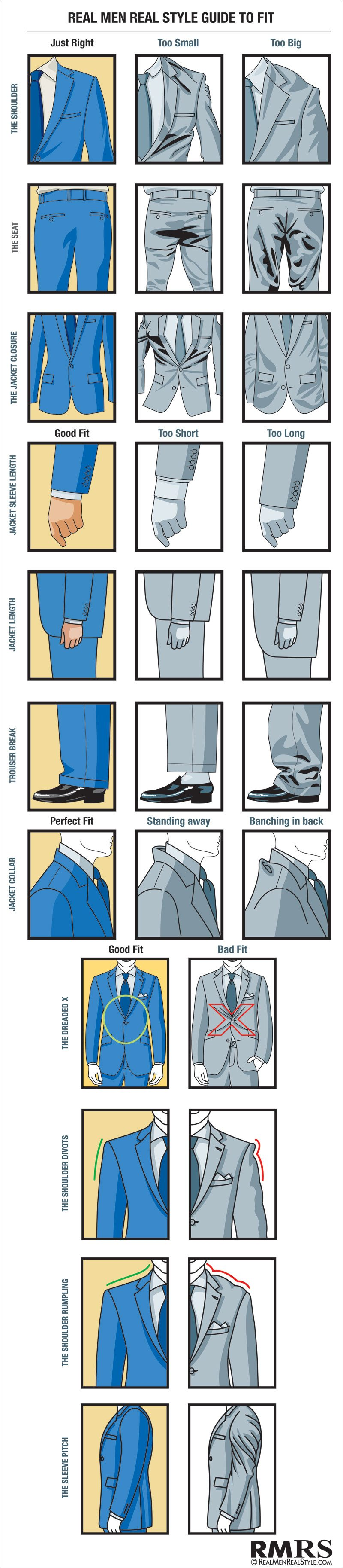 Great visual guide on how men's suits should fit!