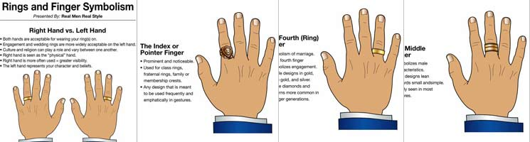 Rings fingers symbolism which finger should you wear a Which finger to wear ring for single