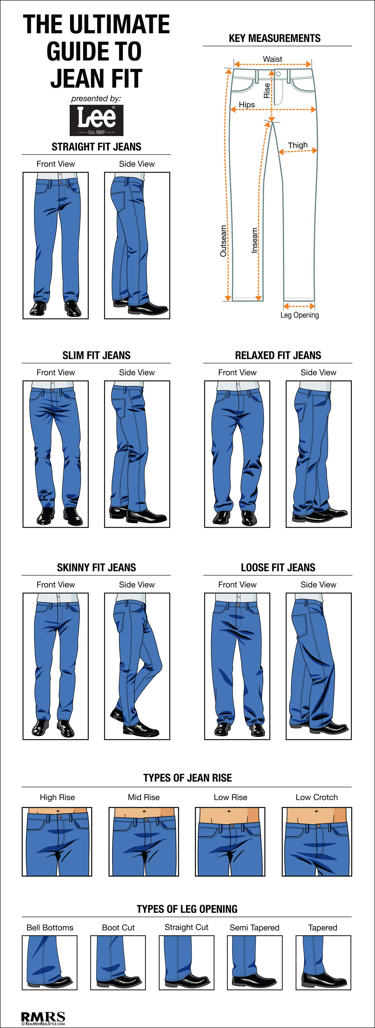 Guide-To-Fit-Mens-Jeans_Poster-1200