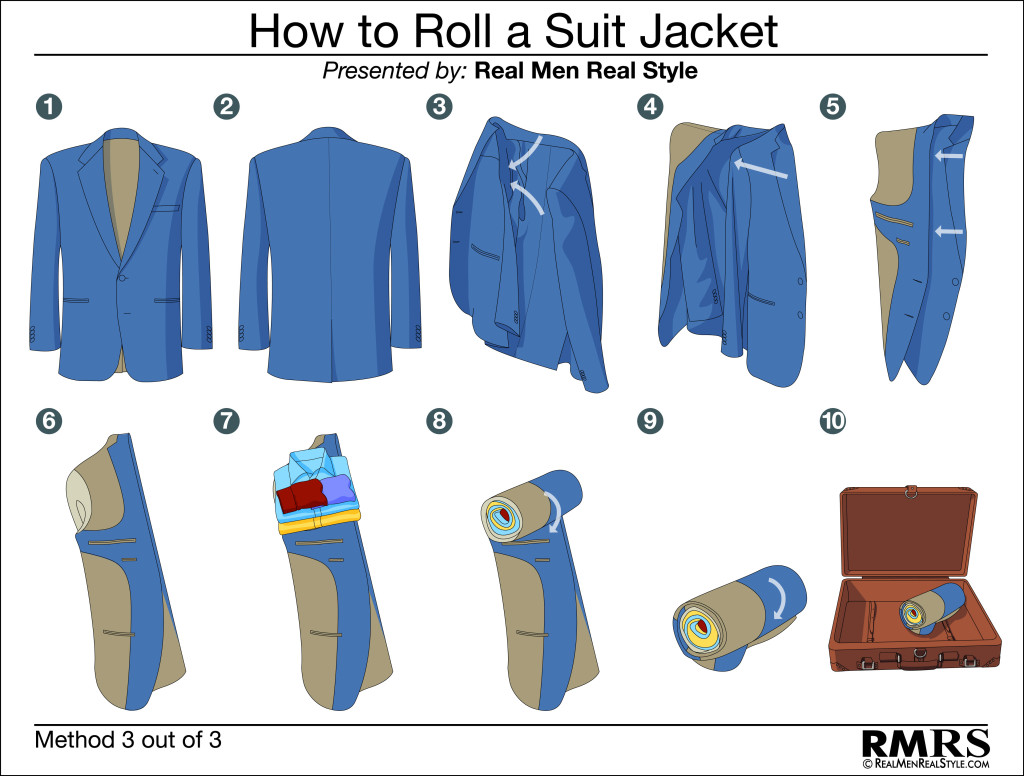 How_To_Fold_Suit_Jacket_3_10Steps