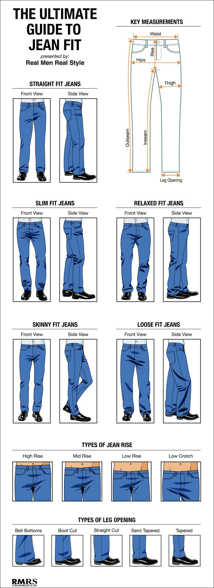 How Jeans Should Fit – Man's Guide To Jean Style Options ...