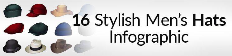 1fce8f1a 16 Stylish Men's Hats | Hat Style Guide | Man's Headwear Infographic