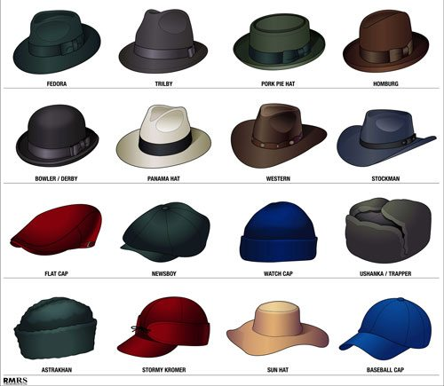 Different Types of Mens Hats