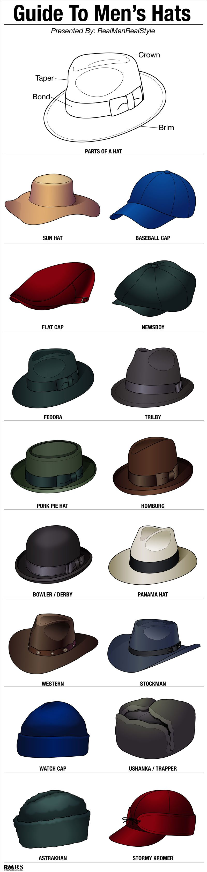 mens-hats-infographic-rmrs-800