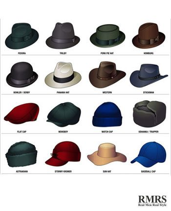 types of hats. The hat. fb7df6e23f3f