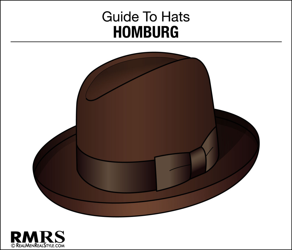 9 Classic Hat Styles For The Modern Man – Buying Guide To ...