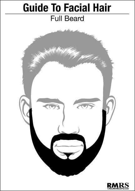 Outstanding Beginners Guide To Styling Amp Growing A Beard How To Grow A Beard Short Hairstyles For Black Women Fulllsitofus
