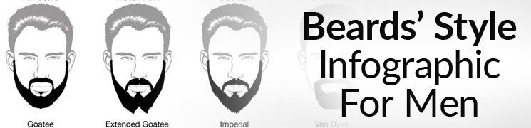 Man's Guide To 16 Beards  |  Beard Style Infographic For Men
