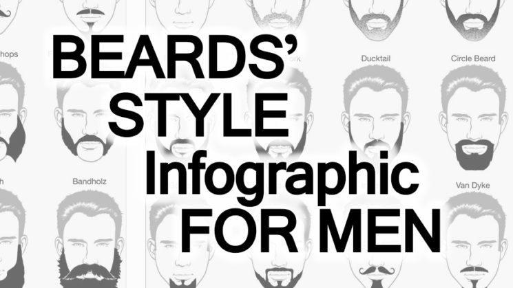 Beards-Style-Infographic-For-Men