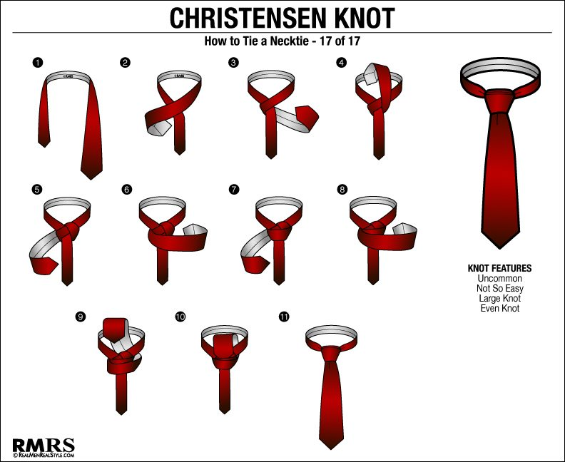 How to tie a tie knot 18 different ways of tying necktie knots in 2018 18 ways to tie a necktie ccuart Images