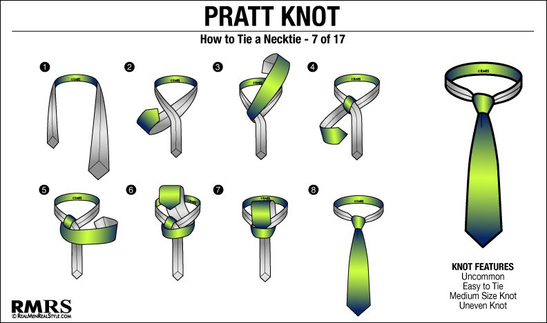 How To Tie A Tie Knot 17 Easy Ways Of Tying Different Necktie Knots