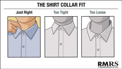 How A Dress Shirt Should Fit | Fitting Guide To Button Down Shirts ...