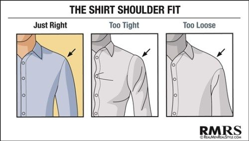 Dress Shirt Shoulder Fit