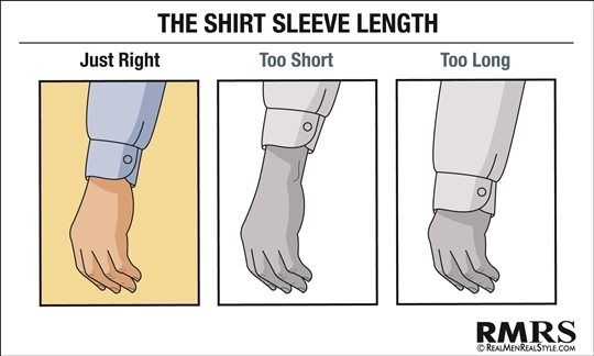 how long should a jacket sleeve be