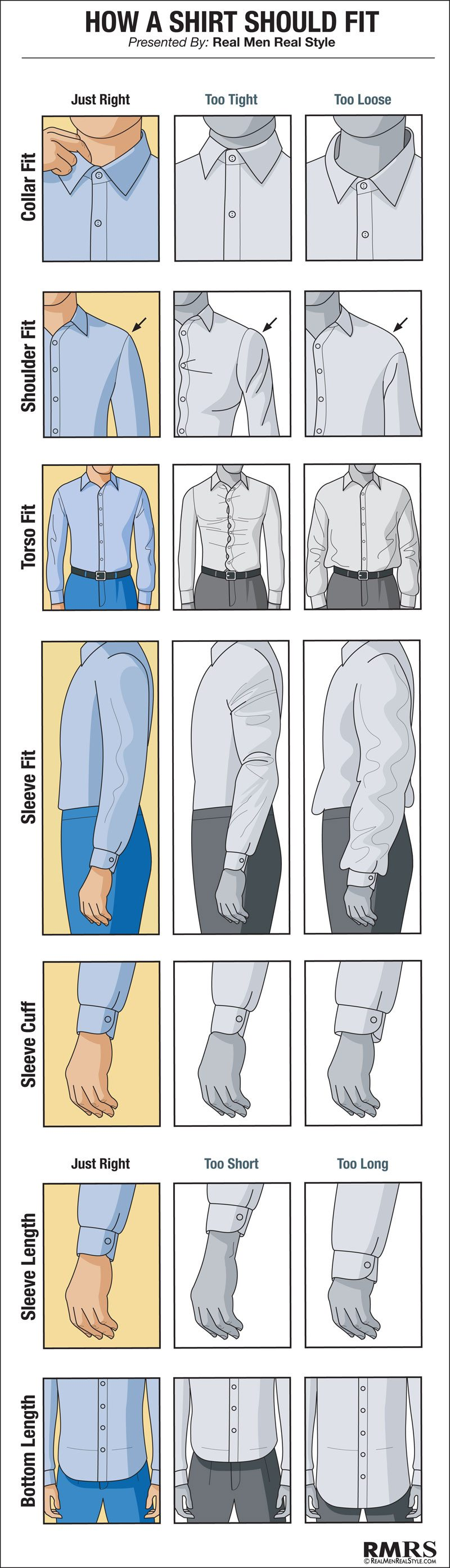 how a dress shirt should fit infographic men s proper