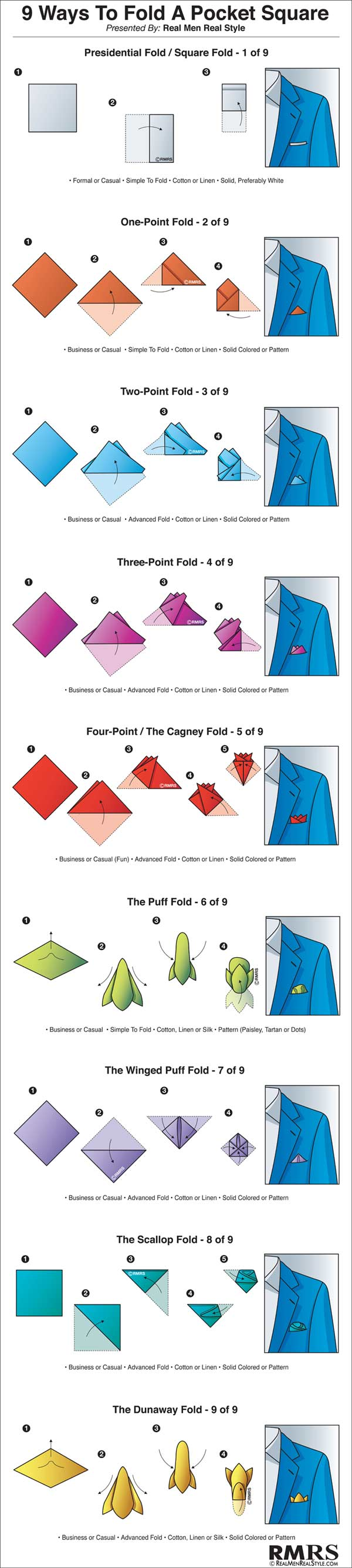 Best way to fold clothes for a trip - 9 Ways To Fold A Pocket Square Infographic