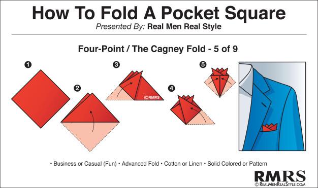Folding A Pocket Square Four Point Fold