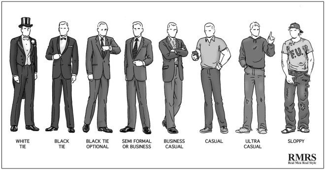 A Guide To Social Dress Codes For Men | Black Tie | Business Dress ...