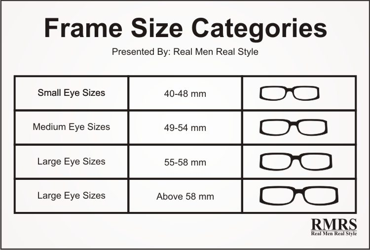Eyeglass Frames Size Chart : Eyeglasses Frame Size Category