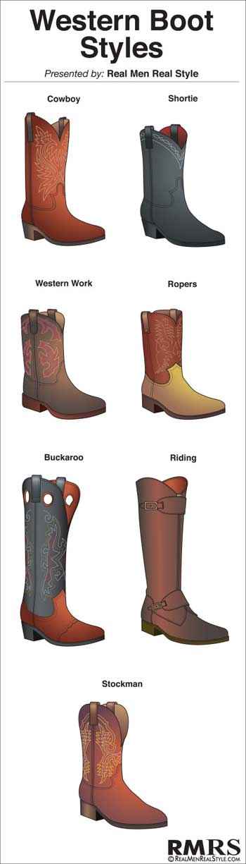94acf7f2b69 Different Styles of Western Boots