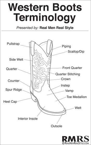 Cowboy boots for women round toe