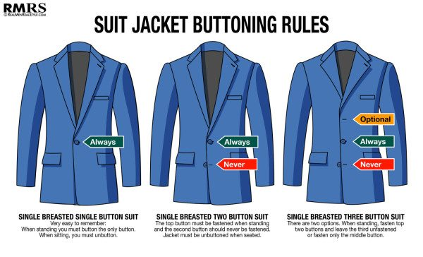 Suit-Jacket-Buttoning-Rules-c (1)