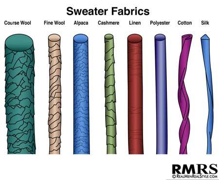 Sweater,Fabrics,450