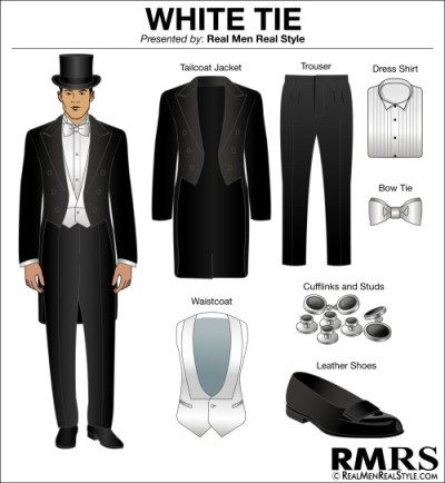 Mens Dress Codes Social Dress Codes For Men Business Clothing Code Casual Dress Code