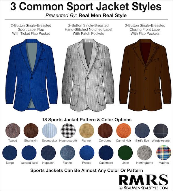 Guide to the Suit Jacket Blazer and Sports Jacket ...