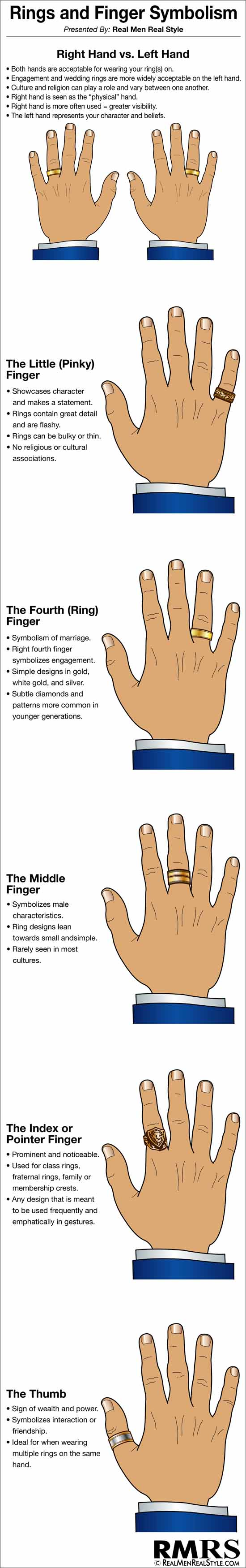 Thumb Ring On Men Meaning