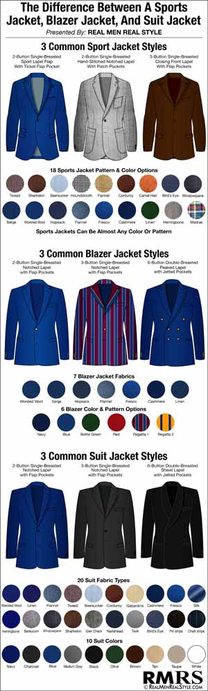 Sports Jacket - Blazer - Suit - What's The Difference?