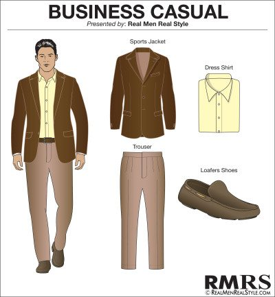 Many men still think a business-casual dress code allows jeans. It doesn't. But I understand the confusion. Frankly, everybody seems to have a different opinion on what counts as business casual for men. And that's a problem because many guys will google it, read a bunch of articles and deduct that they have plenty of leeway.