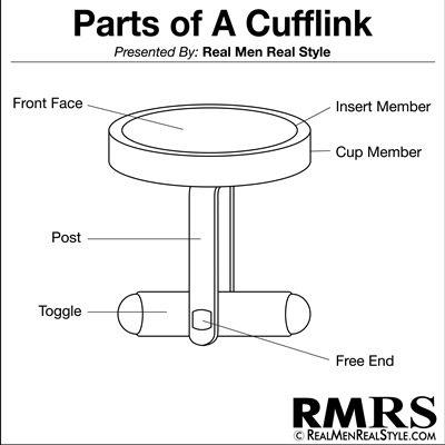 Parts of a Cufflink