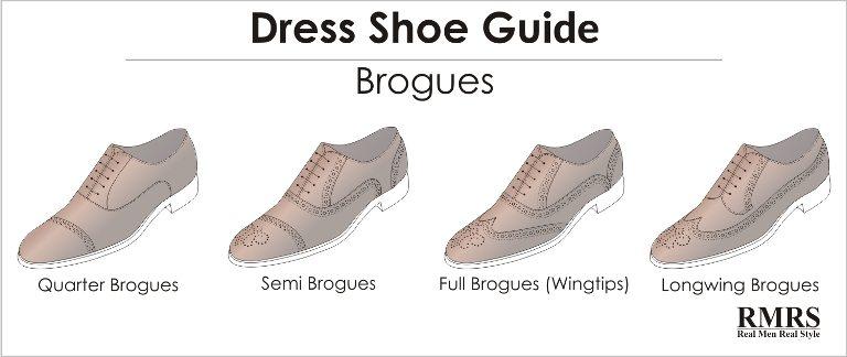 Dress-shoe-Guide-Brogues-wide-1.jpg