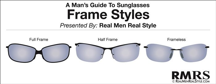 Buying Men\'s Sunglasses | Sunglass Style Guide | How To Purchase ...